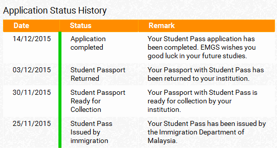 EMGS Application Status History