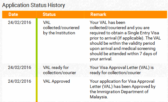 EMGS Application Status History_2